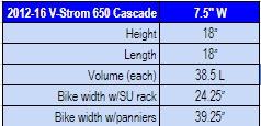 DL650 2012-16 Cascade Pan Chart