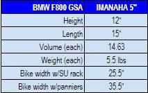 PAN CHART F800GSA IMNAHA
